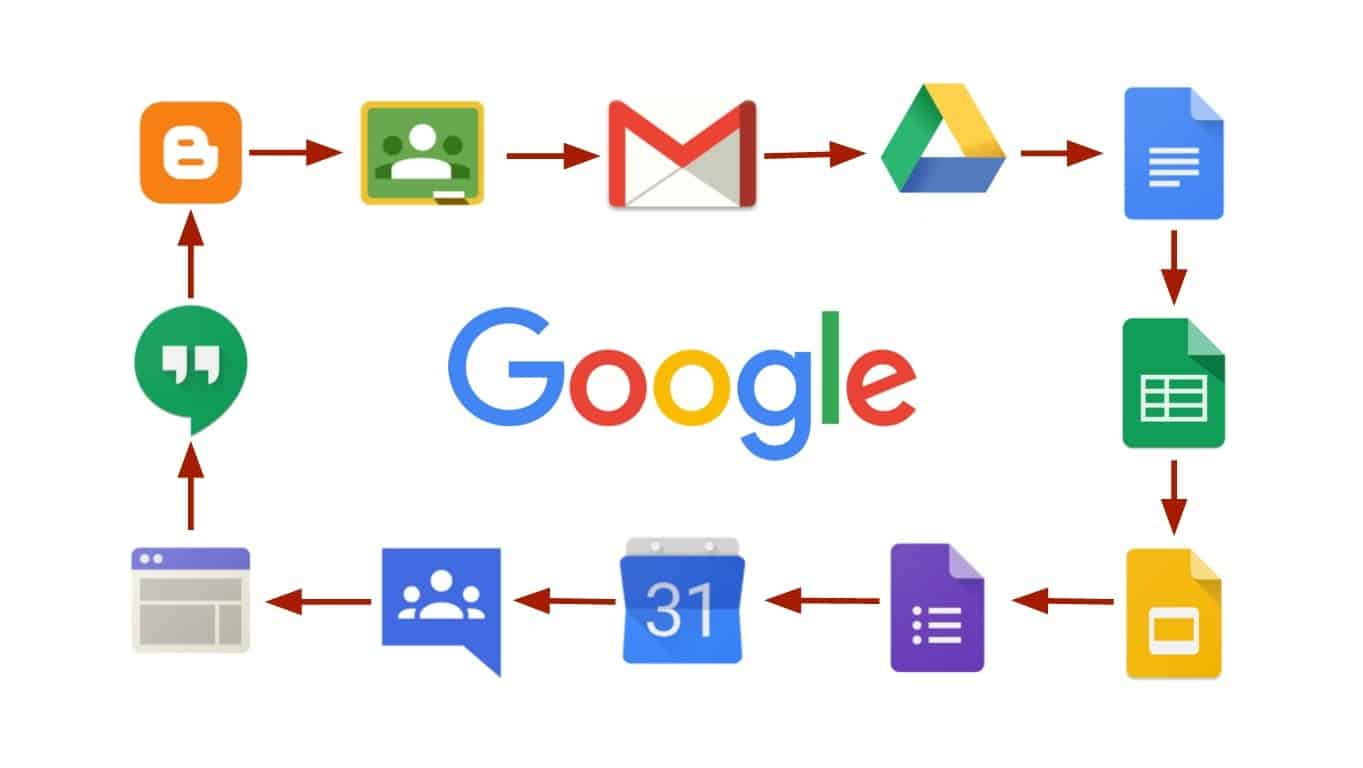 gsuite-apps-installation-set-up-configuration-cloud-email